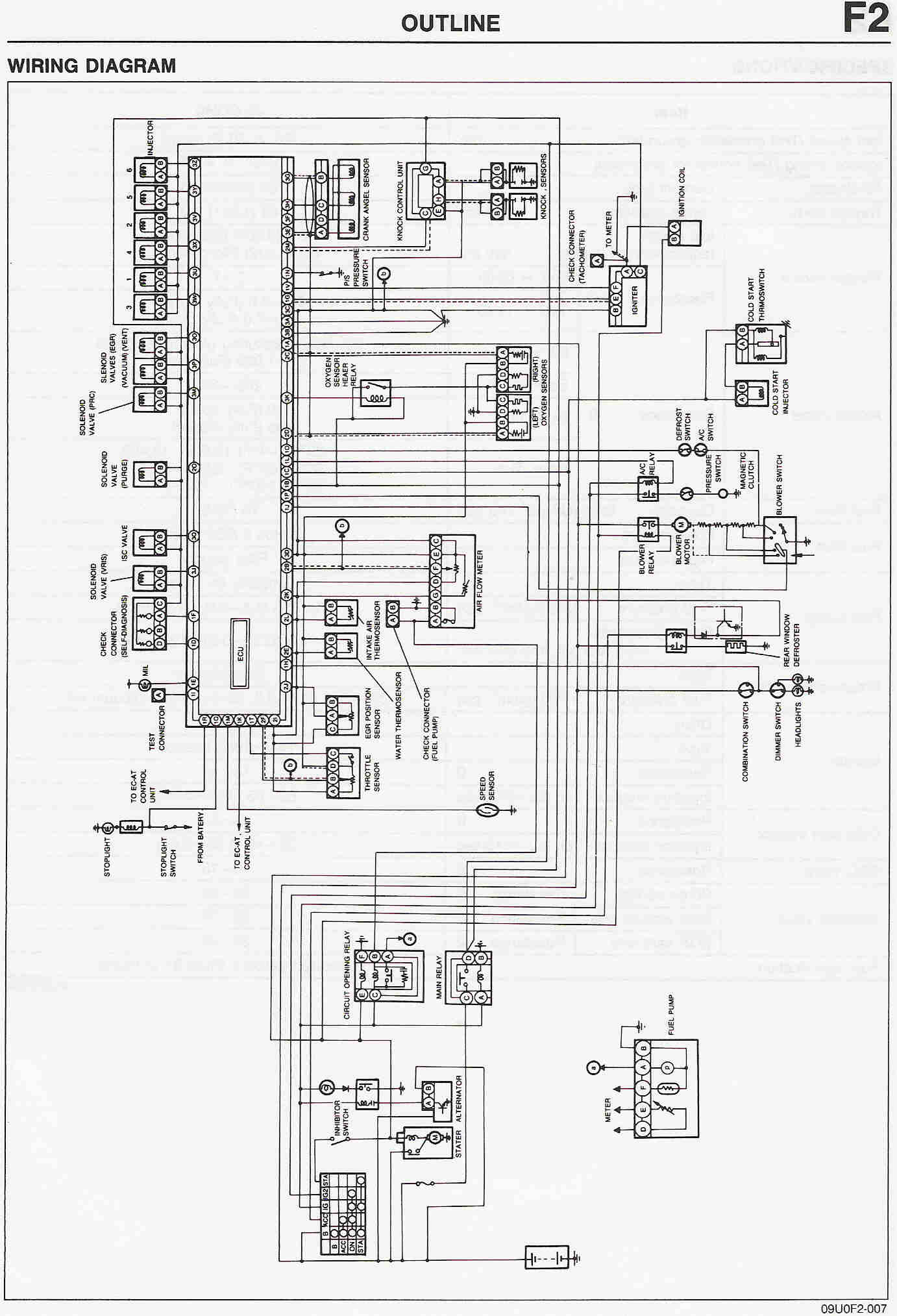 Mazda 929 Wiring Diagram Simple Electrical 1989 B2600i Diagrams Dohc And Sohc Afm Question Forum 626 Radio