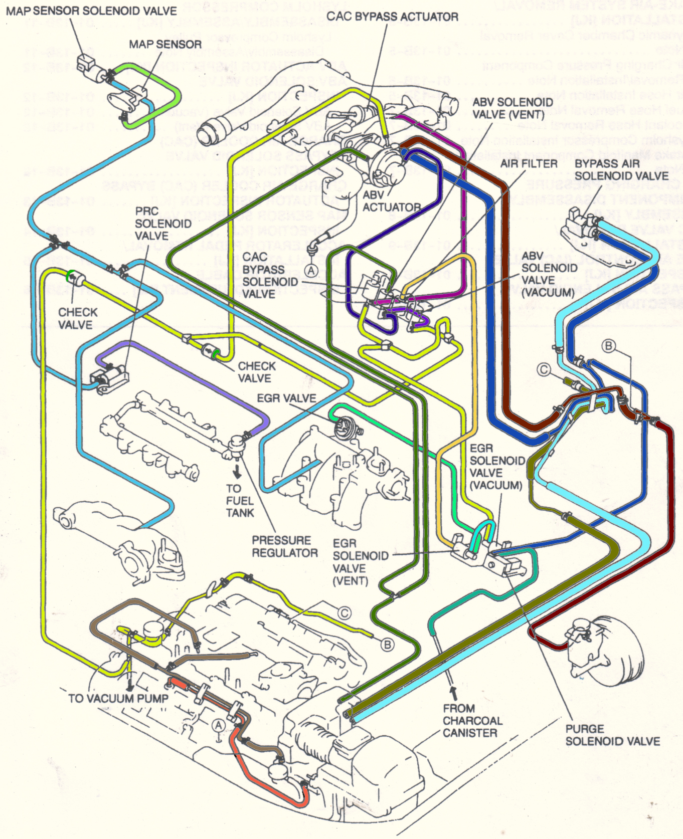millenia s vacuum diagram | mazda world forum  mazda world forum