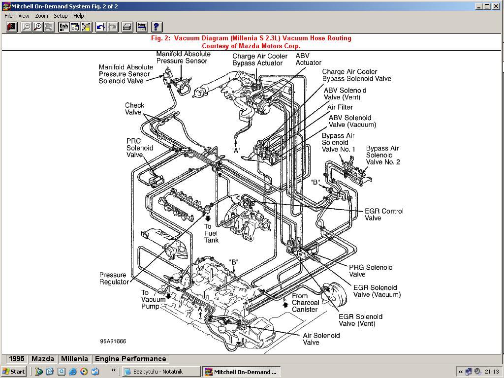 2001 mazda millenia engine diagram 100 images mazda mpv engine rh roteryd info 2003 Mazda 6 Engine Diagram 2001 Mazda Millenia Firing Order